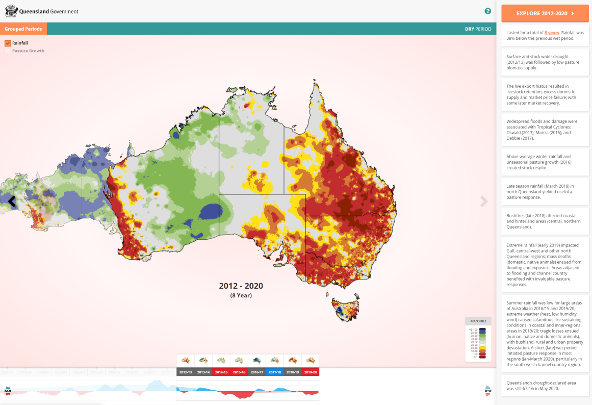Australia's Variable Rainfall poster