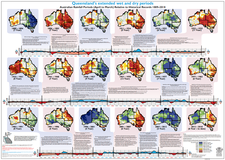 Queensland's Extended Wet and Dry Periods (1889 – 2018)